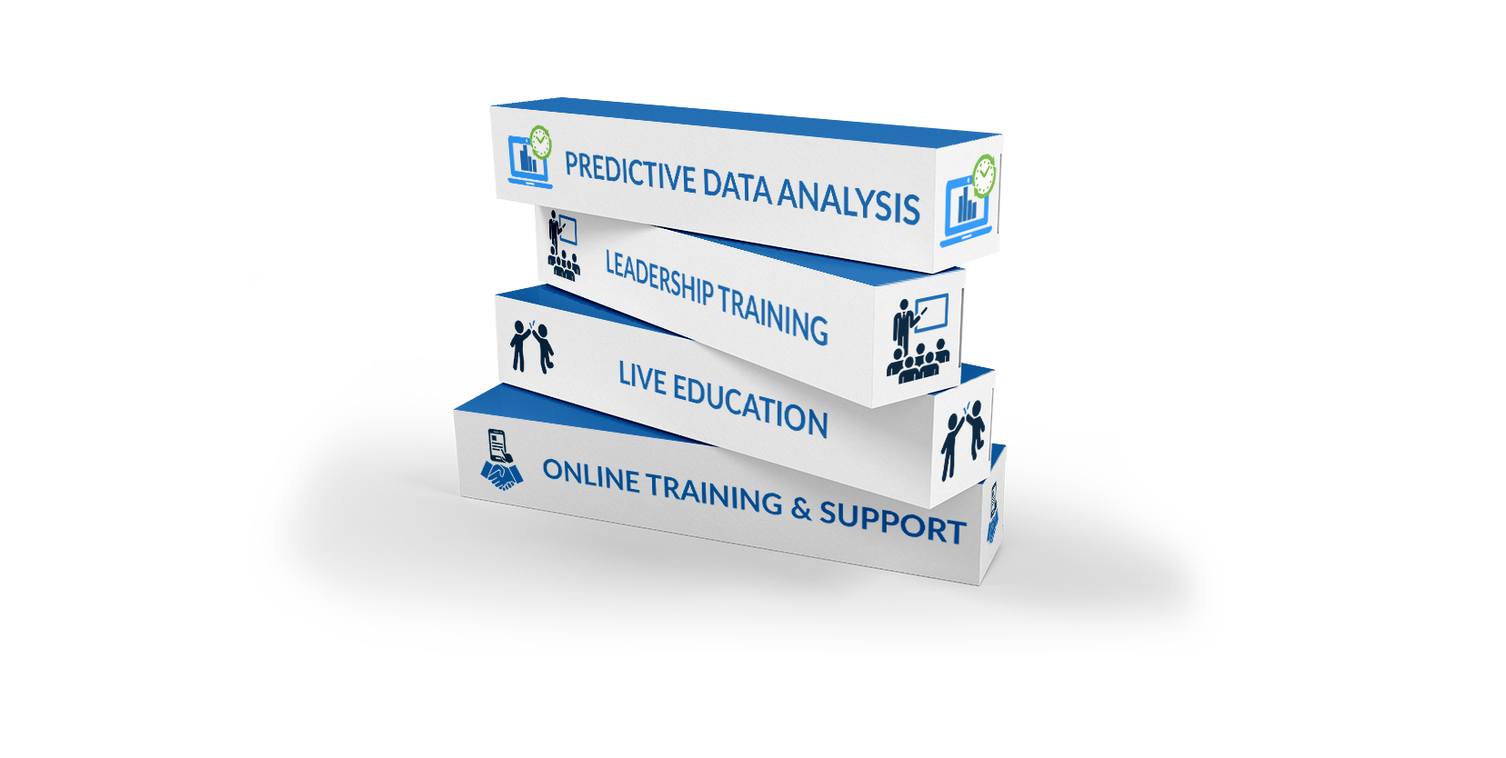 Predictive Injury Data Analysis, Leadership Training, Live Education, Online Training and Support, Movement Prep, Recovery Routines, Injury Prevention